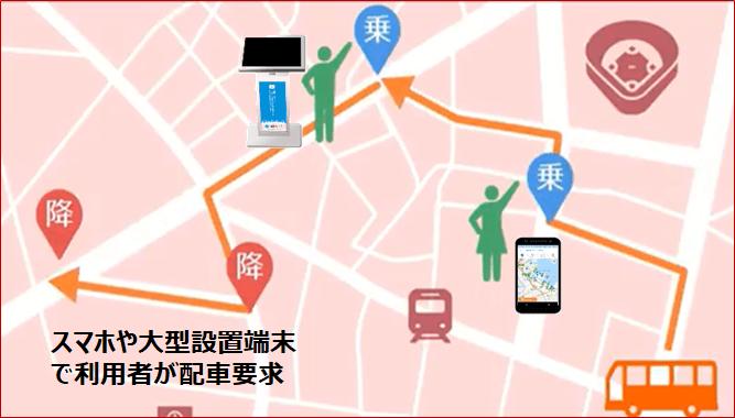 AI運行バスのMaaSプラットフォームへの進化~移動最適化+サービス連携による日本版MaaS実現の取り組み